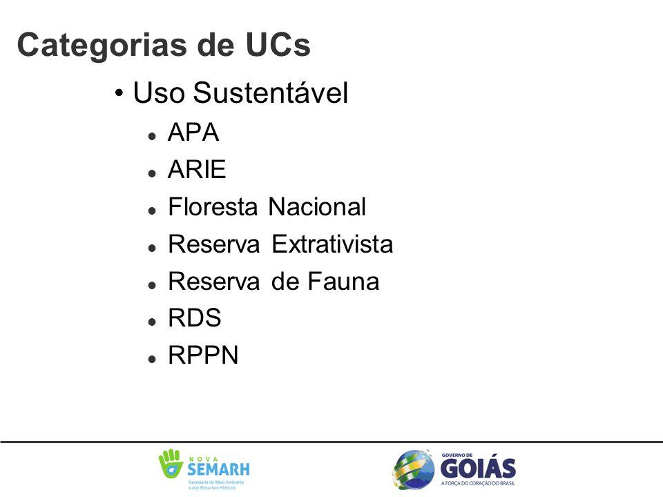Categorias de UCs • Uso Sustentável APA ARIE Floresta Nacional