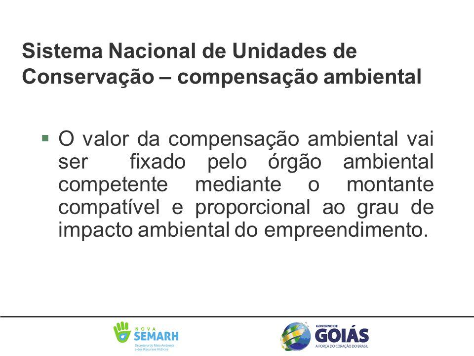 Sistema Nacional de Unidades de Conservação – compensação ambiental