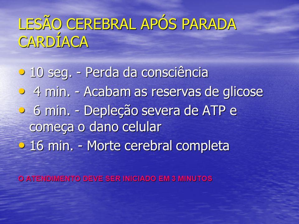 LESÃO CEREBRAL APÓS PARADA CARDÍACA