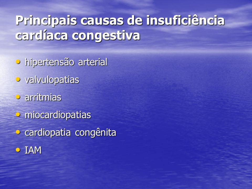 Principais causas de insuficiência cardíaca congestiva