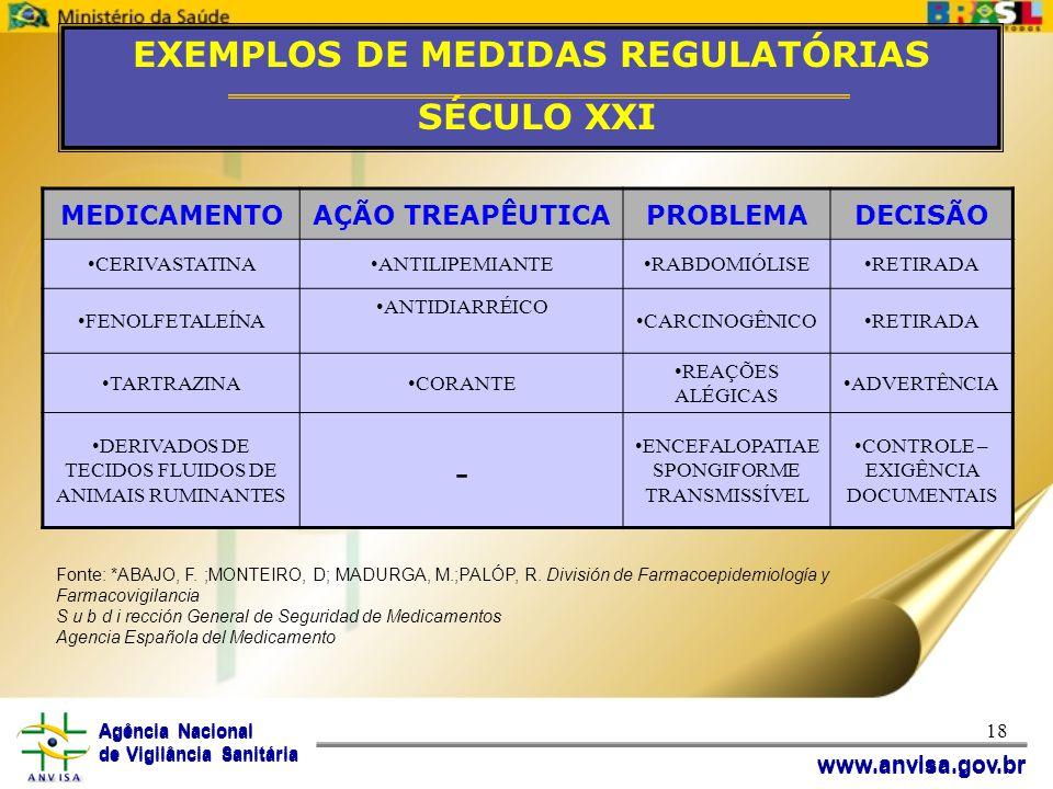 EXEMPLOS DE MEDIDAS REGULATÓRIAS