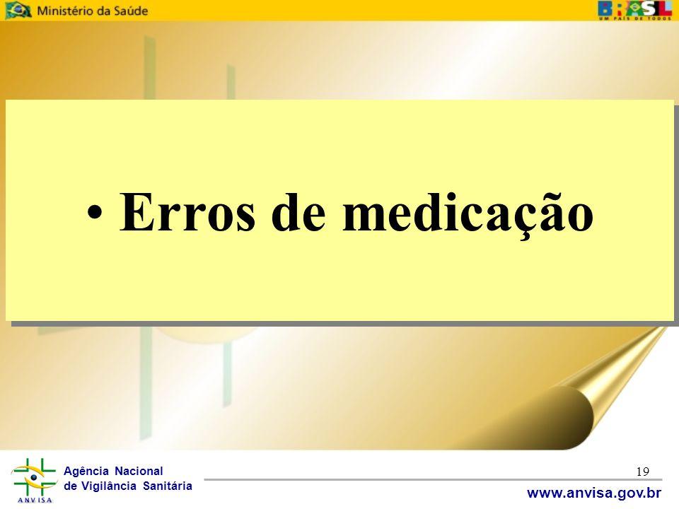 Erros de medicação