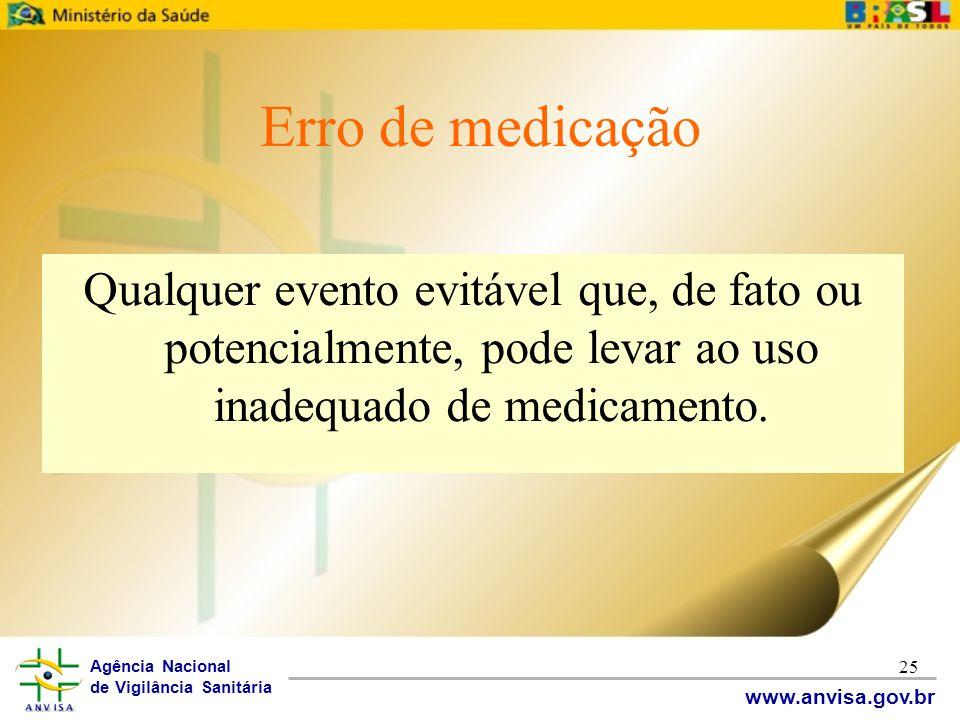 Erro de medicação Qualquer evento evitável que, de fato ou potencialmente, pode levar ao uso inadequado de medicamento.