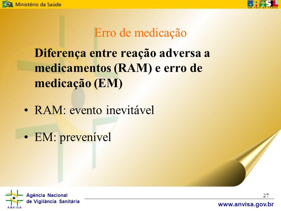 Erro de medicação Diferença entre reação adversa a medicamentos (RAM) e erro de medicação (EM) RAM: evento inevitável.