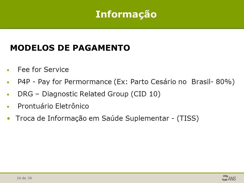 Informação MODELOS DE PAGAMENTO
