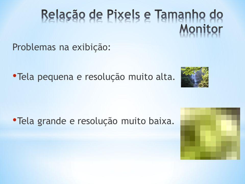 Relação de Pixels e Tamanho do Monitor