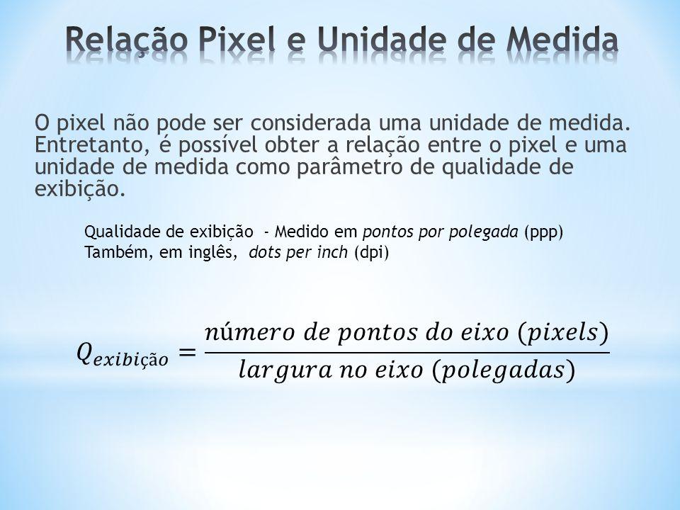 Relação Pixel e Unidade de Medida