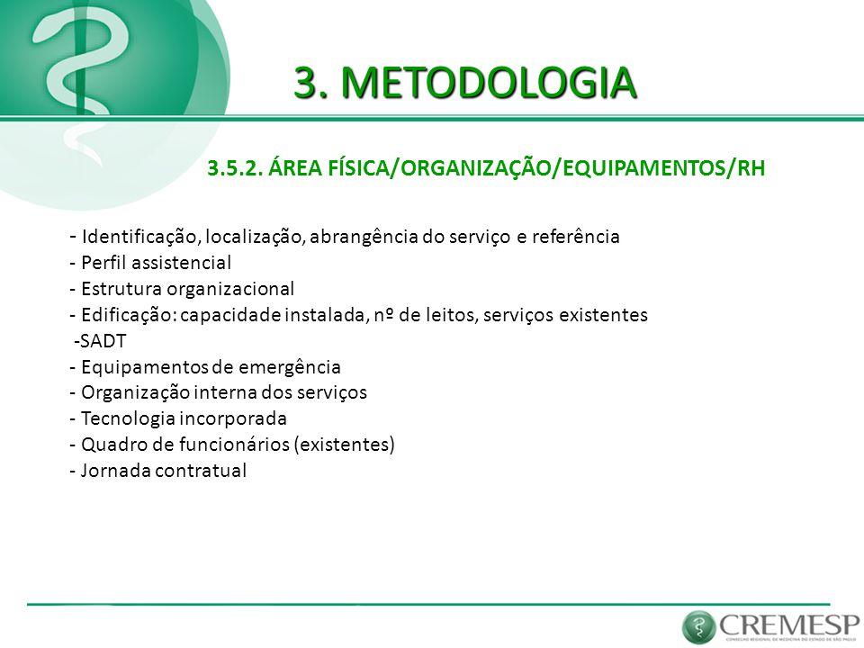3. METODOLOGIA 3.5.2. ÁREA FÍSICA/ORGANIZAÇÃO/EQUIPAMENTOS/RH