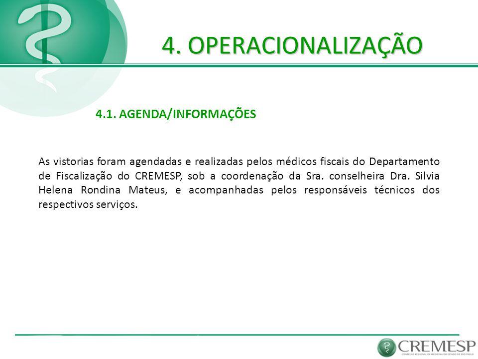 4. OPERACIONALIZAÇÃO 4.1. AGENDA/INFORMAÇÕES.
