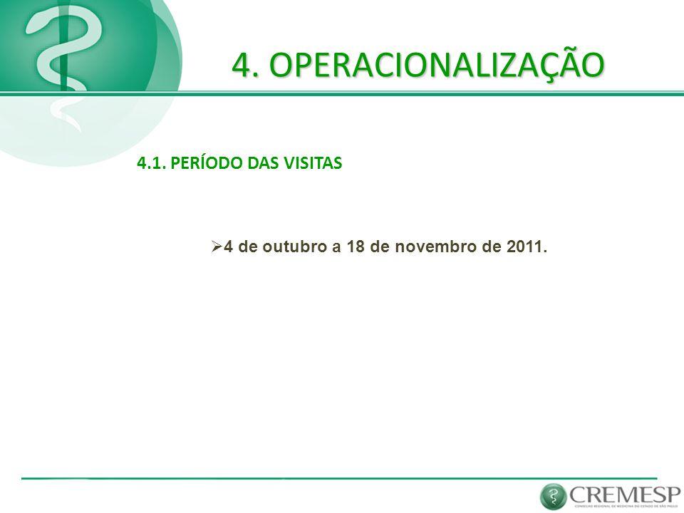 4 de outubro a 18 de novembro de 2011.