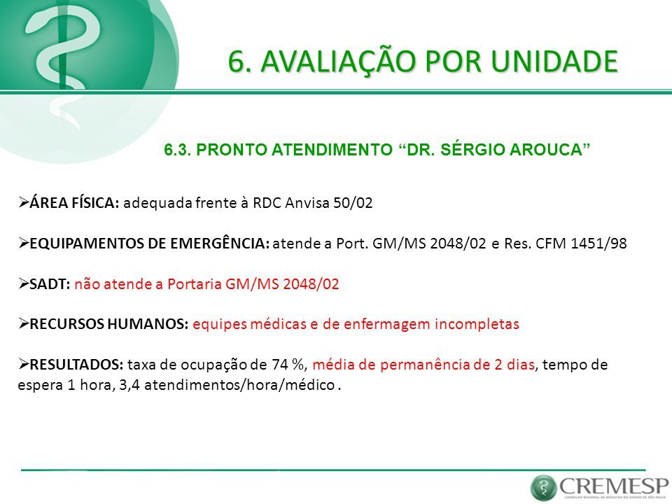 6. AVALIAÇÃO POR UNIDADE 6.3. PRONTO ATENDIMENTO DR. SÉRGIO AROUCA