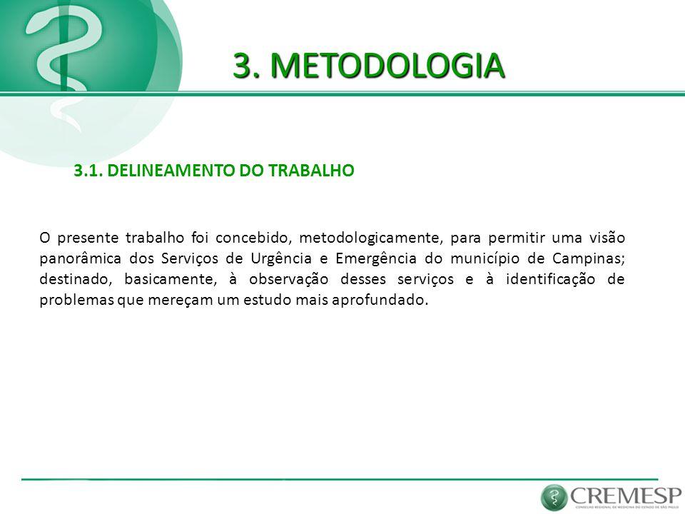 3. METODOLOGIA 3.1. DELINEAMENTO DO TRABALHO