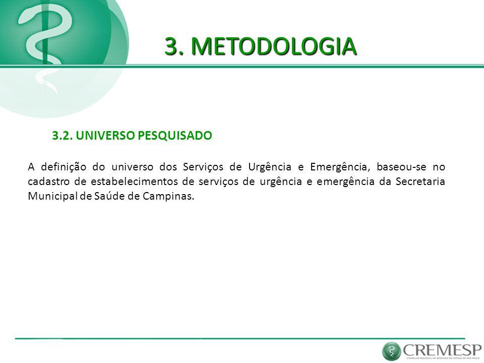 3. METODOLOGIA 3.2. UNIVERSO PESQUISADO
