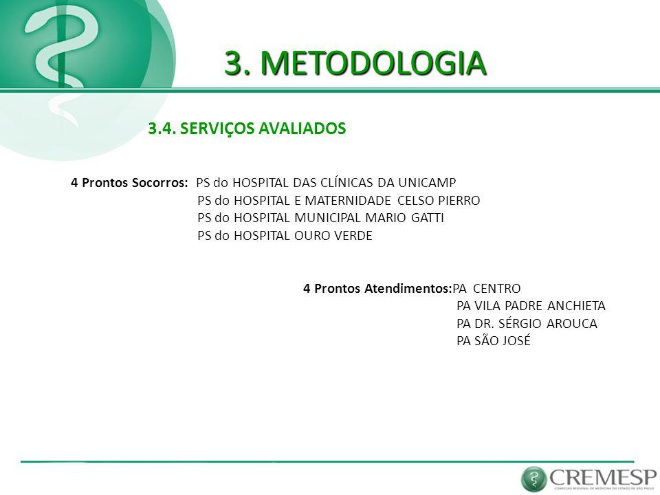 3. METODOLOGIA 3.4. SERVIÇOS AVALIADOS