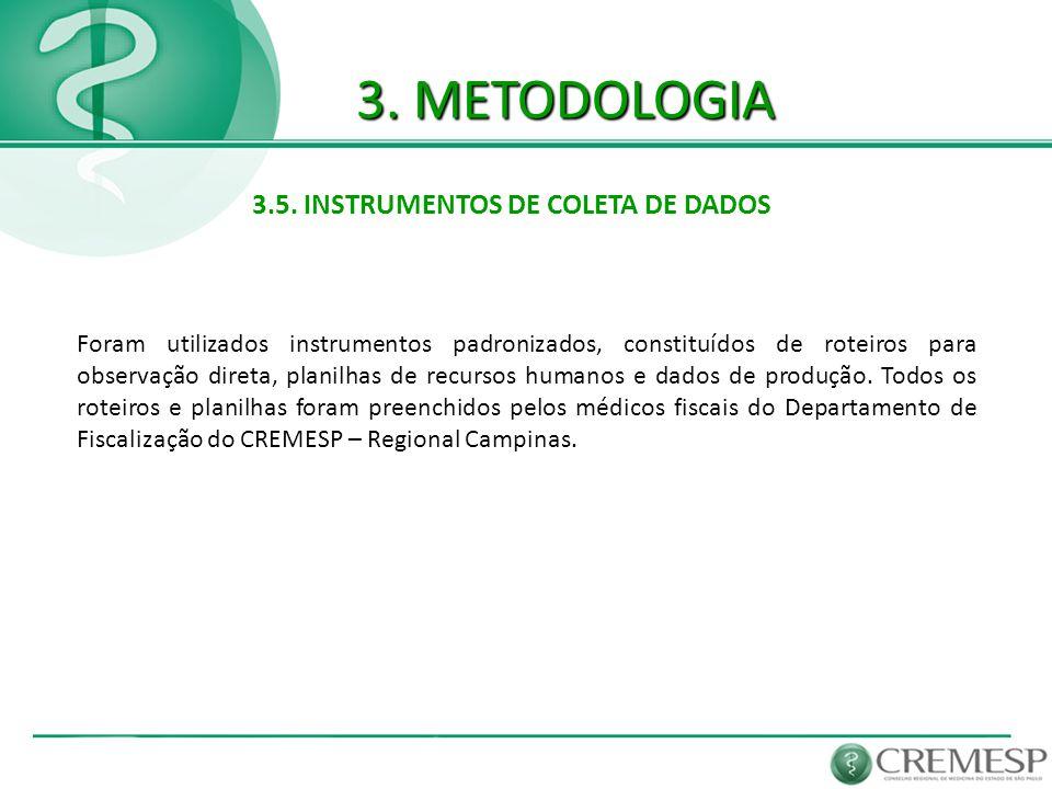3. METODOLOGIA 3.5. INSTRUMENTOS DE COLETA DE DADOS