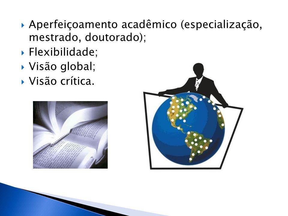 Aperfeiçoamento acadêmico (especialização, mestrado, doutorado);