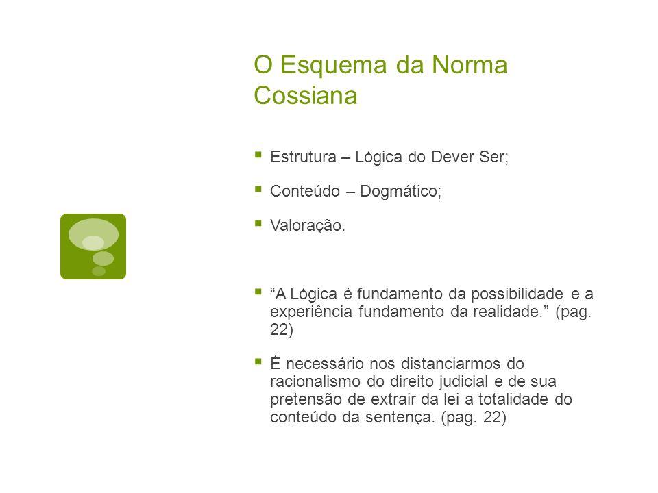 O Esquema da Norma Cossiana