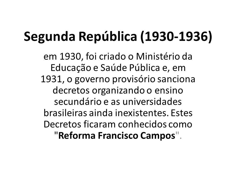 Segunda República (1930-1936)