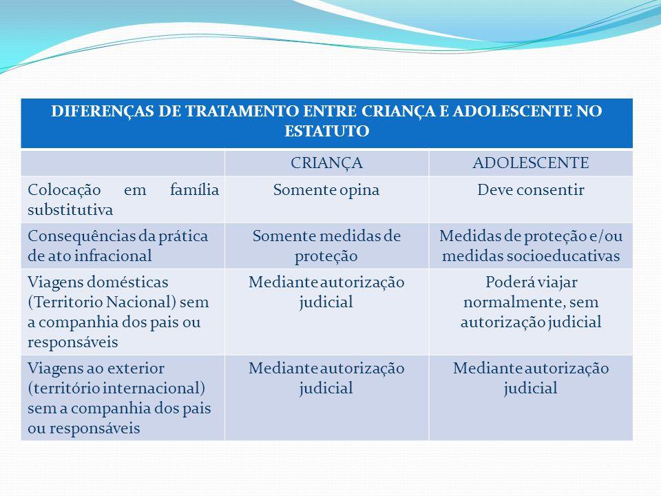 DIFERENÇAS DE TRATAMENTO ENTRE CRIANÇA E ADOLESCENTE NO ESTATUTO