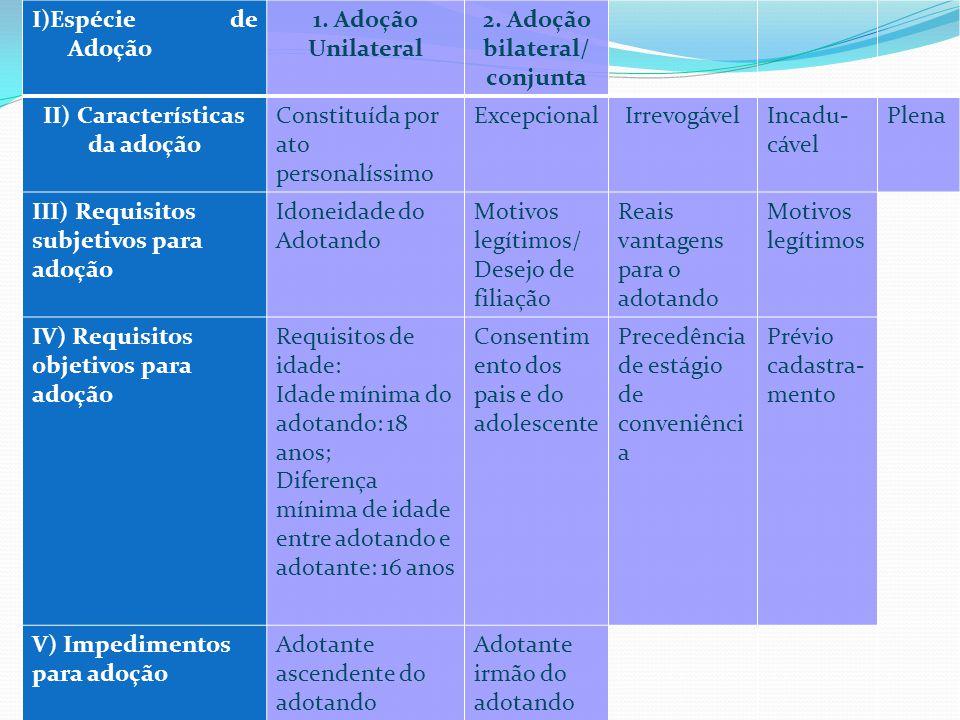2. Adoção bilateral/ conjunta II) Características da adoção