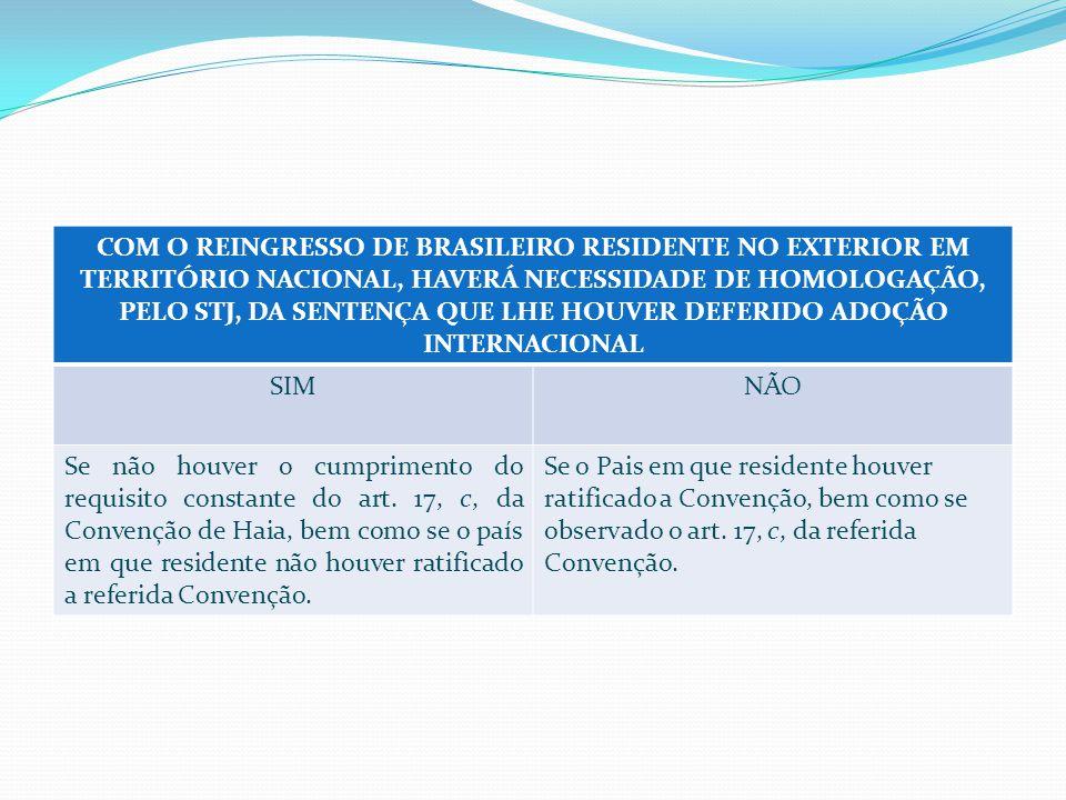 COM O REINGRESSO DE BRASILEIRO RESIDENTE NO EXTERIOR EM TERRITÓRIO NACIONAL, HAVERÁ NECESSIDADE DE HOMOLOGAÇÃO, PELO STJ, DA SENTENÇA QUE LHE HOUVER DEFERIDO ADOÇÃO INTERNACIONAL