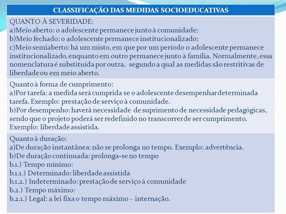 CLASSIFICAÇÃO DAS MEDIDAS SOCIOEDUCATIVAS