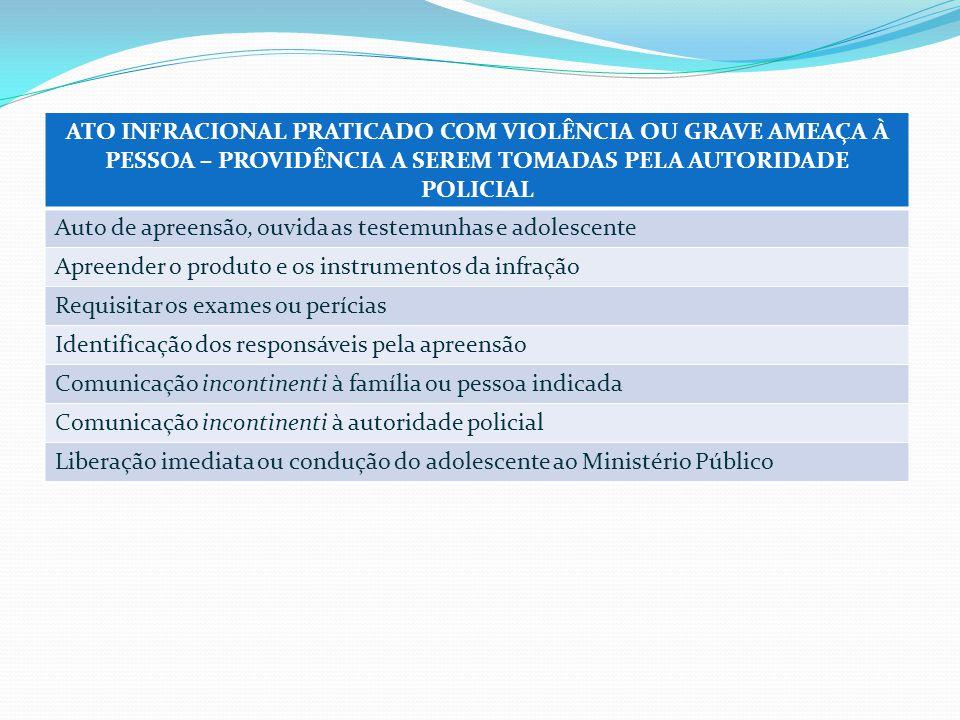 ATO INFRACIONAL PRATICADO COM VIOLÊNCIA OU GRAVE AMEAÇA À PESSOA – PROVIDÊNCIA A SEREM TOMADAS PELA AUTORIDADE POLICIAL