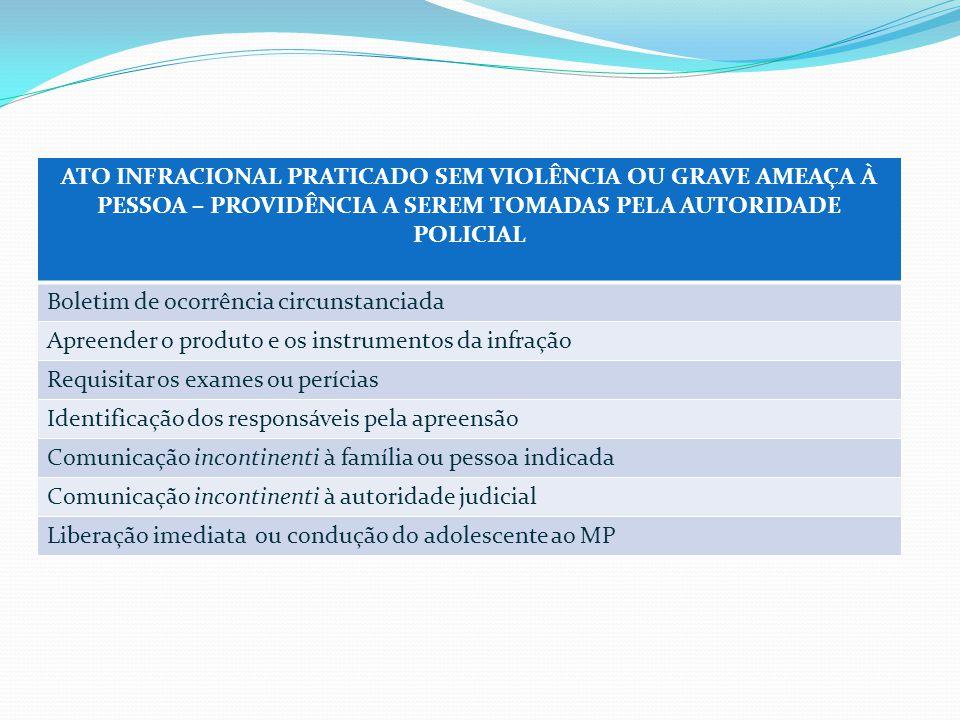 ATO INFRACIONAL PRATICADO SEM VIOLÊNCIA OU GRAVE AMEAÇA À PESSOA – PROVIDÊNCIA A SEREM TOMADAS PELA AUTORIDADE POLICIAL