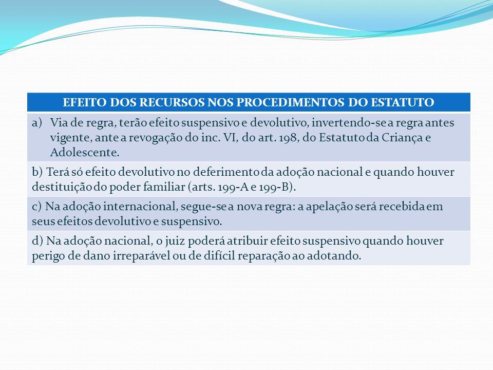 EFEITO DOS RECURSOS NOS PROCEDIMENTOS DO ESTATUTO