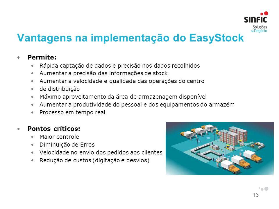 Vantagens na implementação do EasyStock