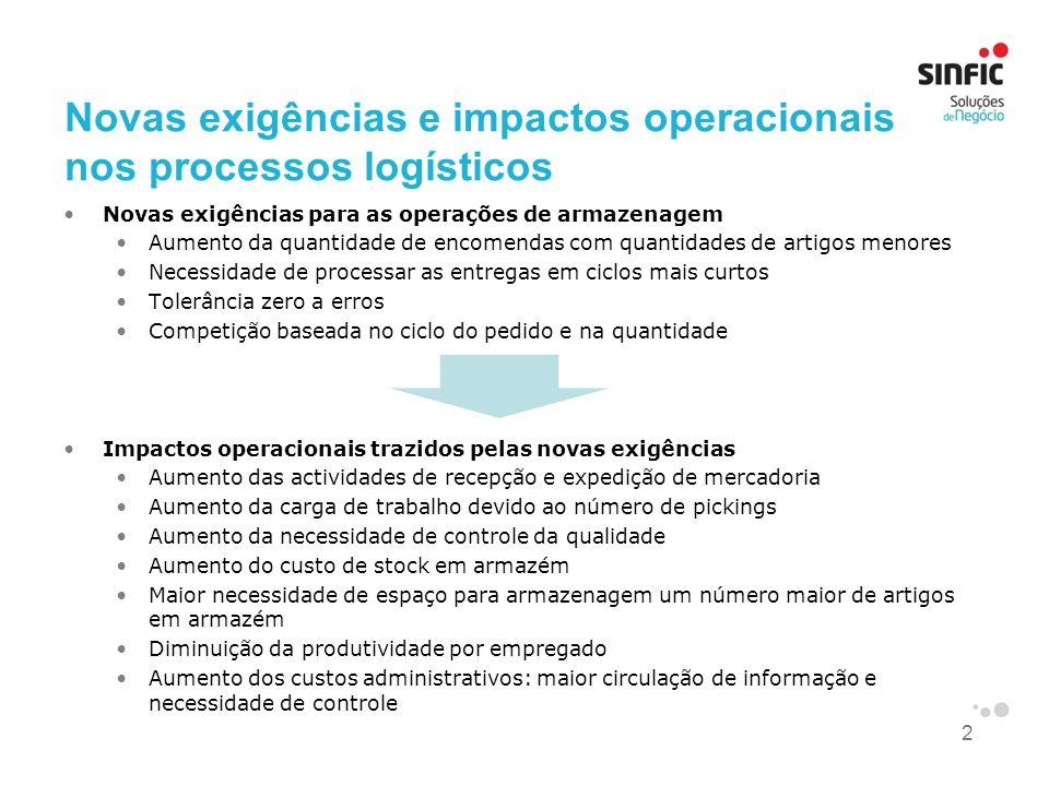 Novas exigências e impactos operacionais nos processos logísticos