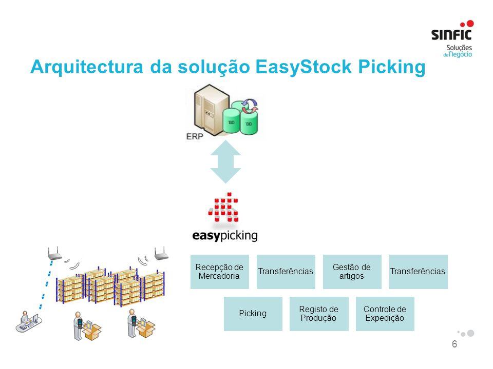 Arquitectura da solução EasyStock Picking