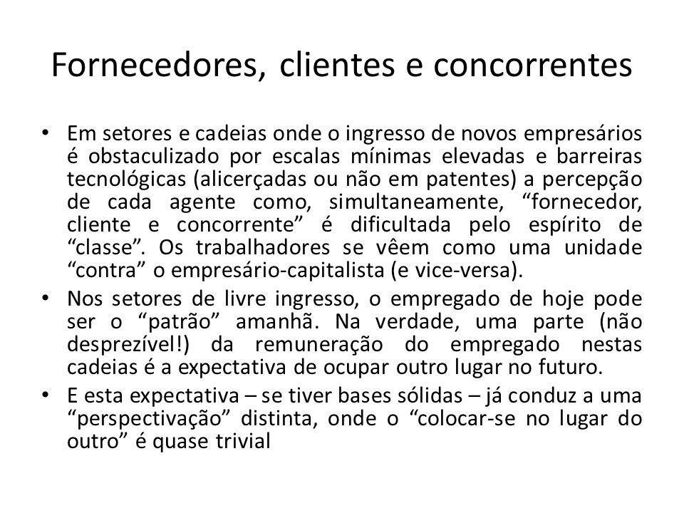 Fornecedores, clientes e concorrentes
