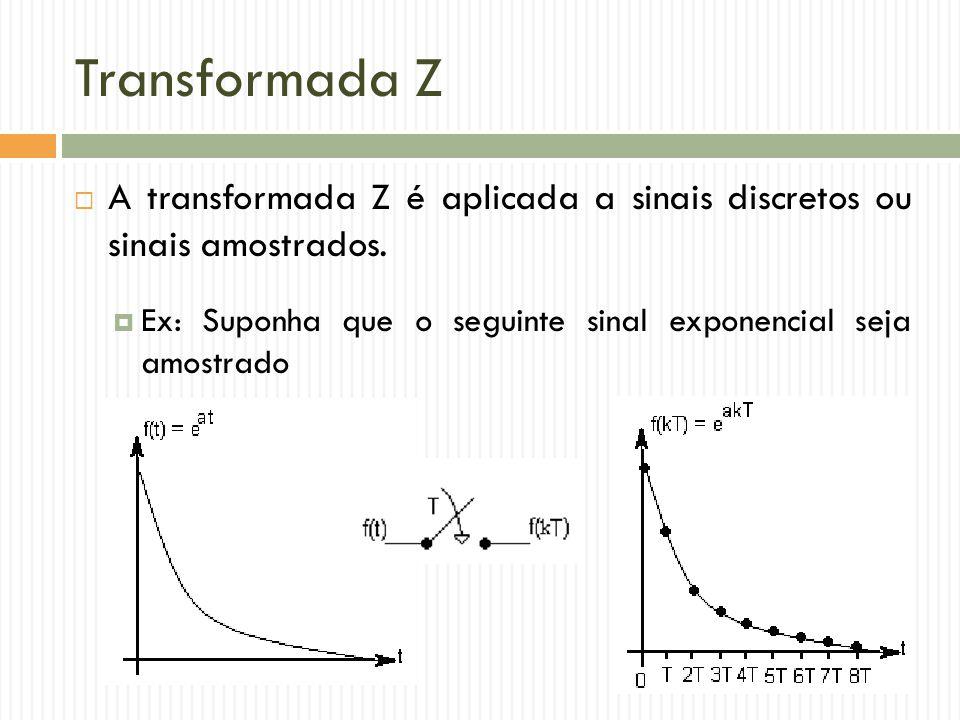 Transformada Z A transformada Z é aplicada a sinais discretos ou sinais amostrados.