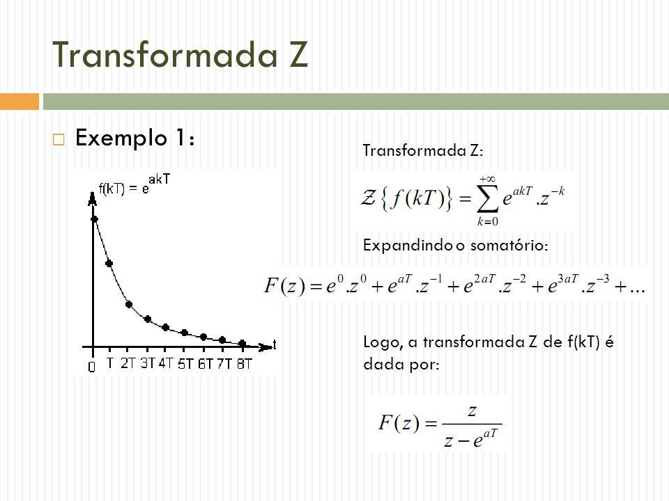 Transformada Z Exemplo 1: Transformada Z: Expandindo o somatório: