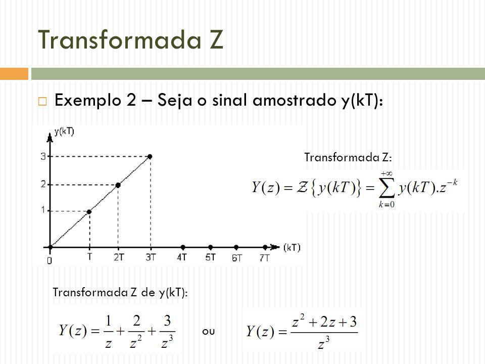 Transformada Z Exemplo 2 – Seja o sinal amostrado y(kT):