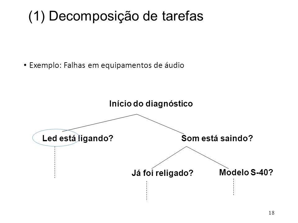 (1) Decomposição de tarefas
