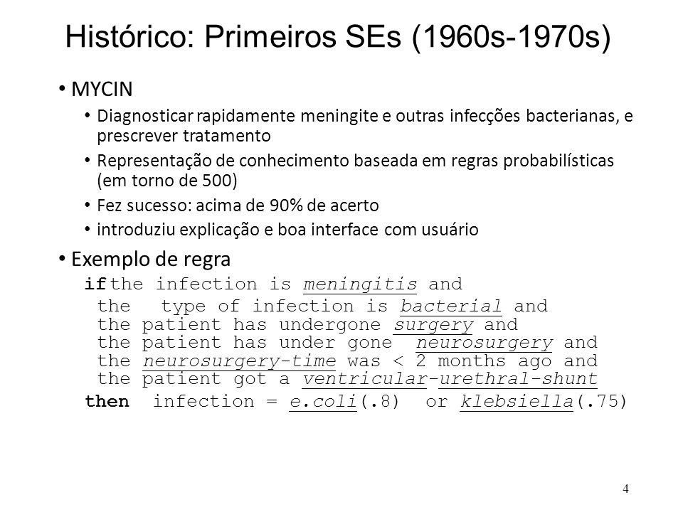 Histórico: Primeiros SEs (1960s-1970s)