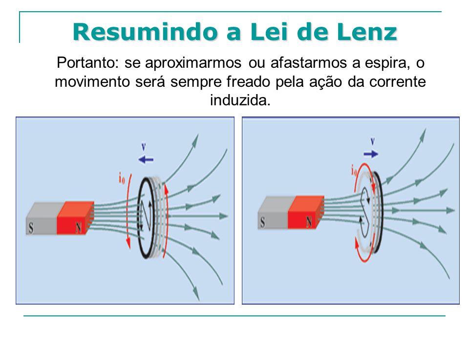 Resumindo a Lei de Lenz Portanto: se aproximarmos ou afastarmos a espira, o movimento será sempre freado pela ação da corrente induzida.