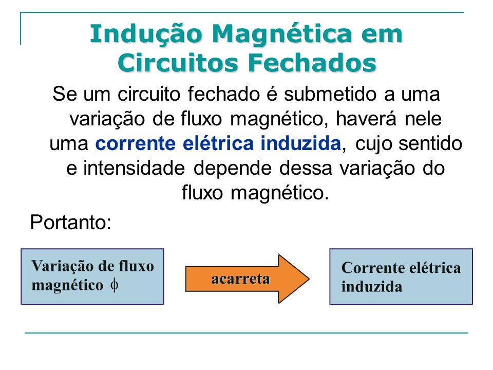 Indução Magnética em Circuitos Fechados