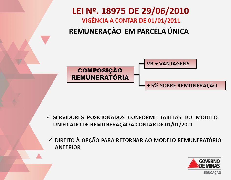 COMPOSIÇÃO REMUNERATÓRIA