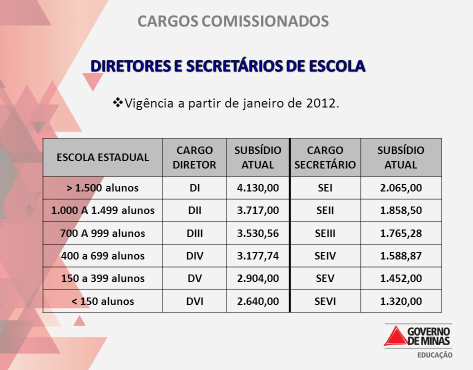 DIRETORES E SECRETÁRIOS DE ESCOLA
