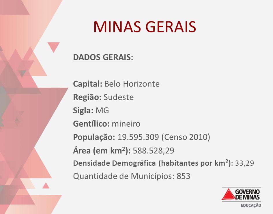 MINAS GERAIS DADOS GERAIS: Capital: Belo Horizonte Região: Sudeste