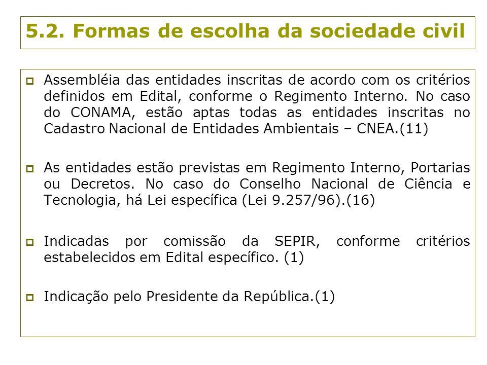 5.2. Formas de escolha da sociedade civil