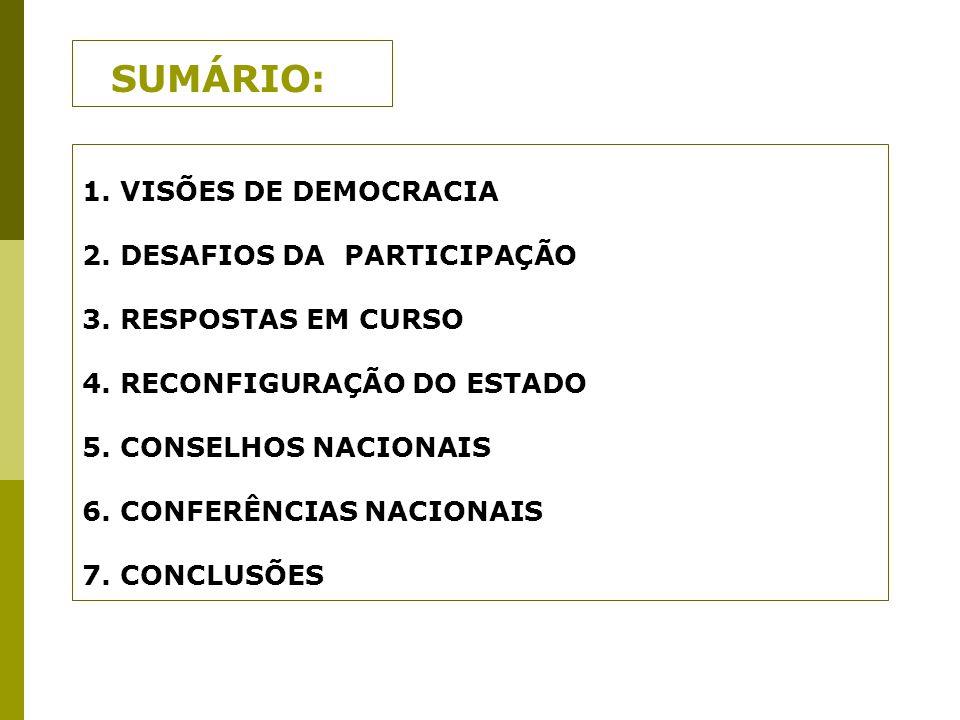 SUMÁRIO: 1. VISÕES DE DEMOCRACIA 2. DESAFIOS DA PARTICIPAÇÃO