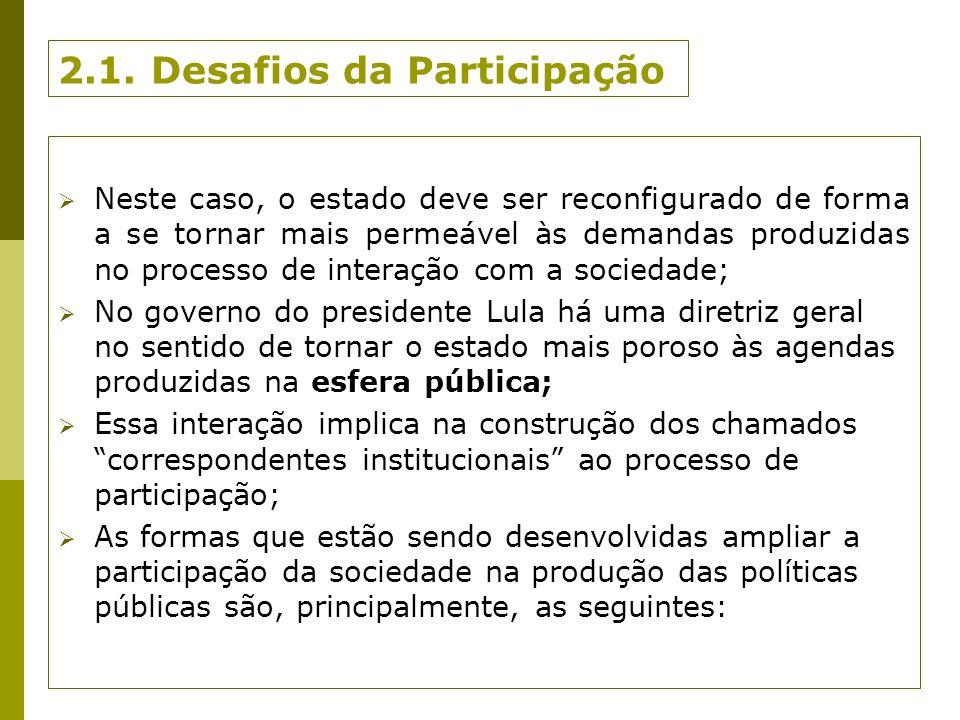 2.1. Desafios da Participação