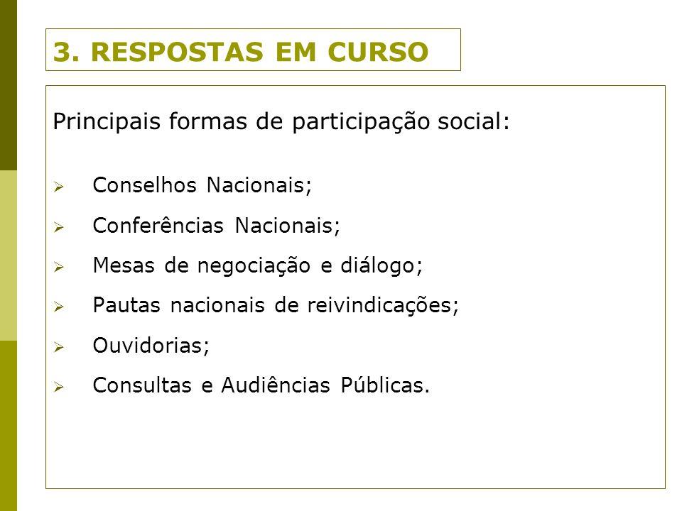 3. RESPOSTAS EM CURSO Principais formas de participação social: