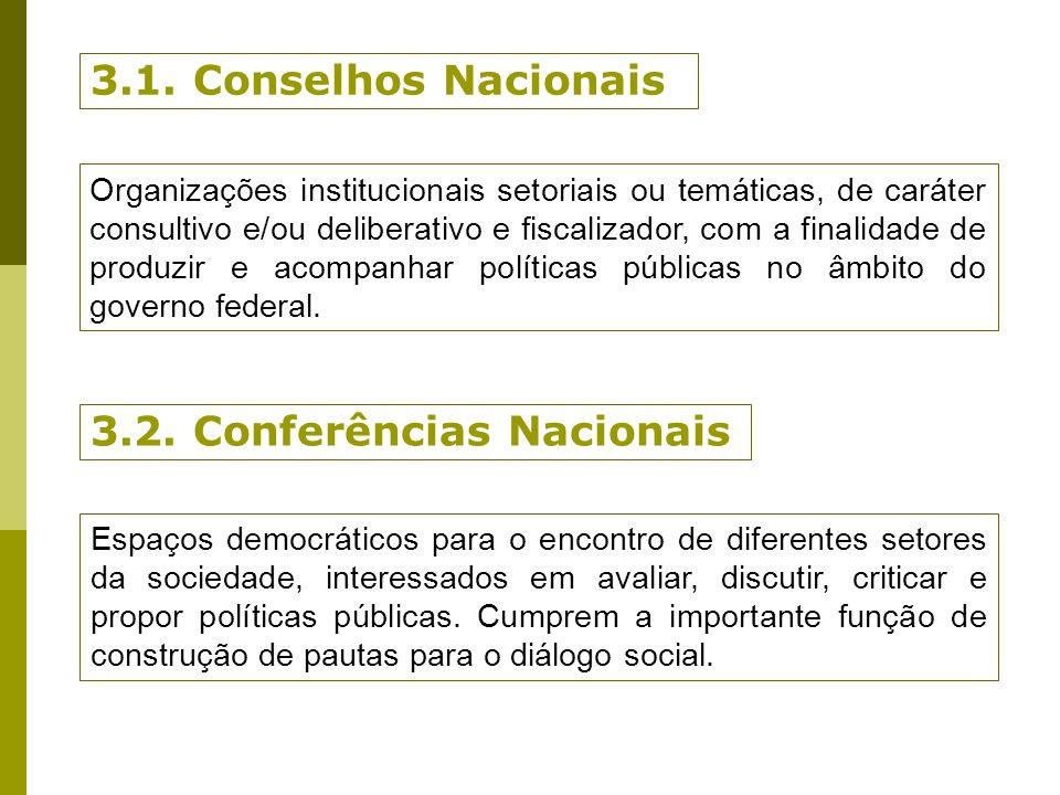 3.2. Conferências Nacionais