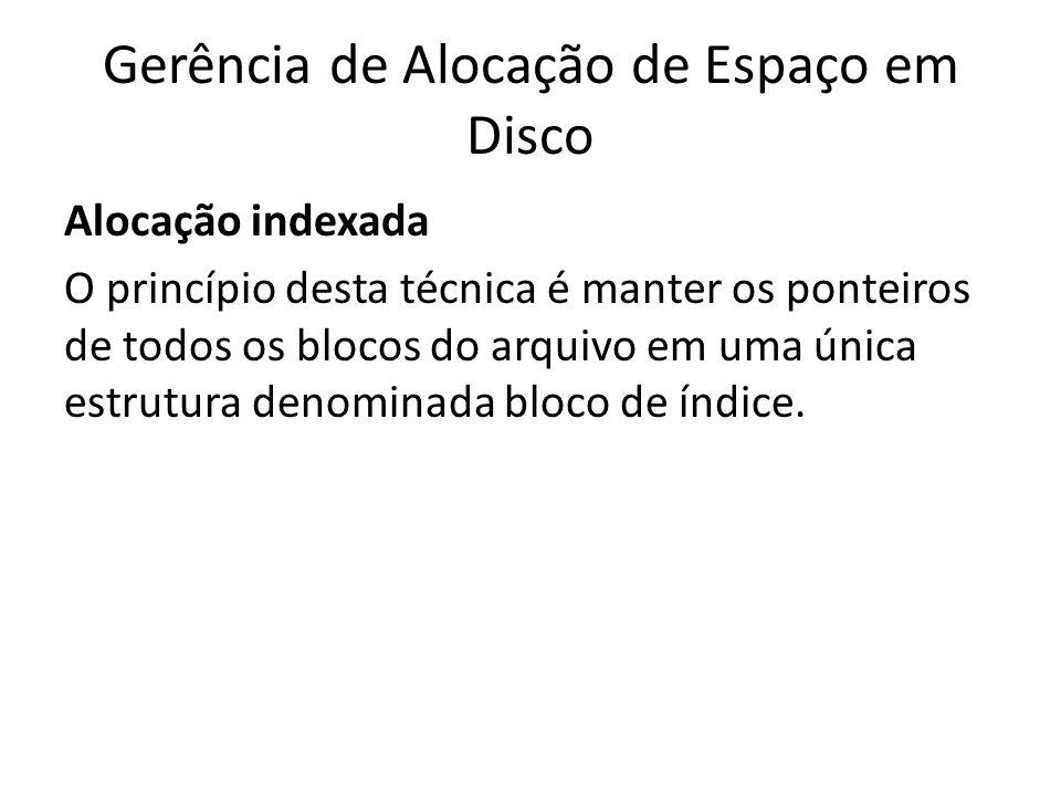Gerência de Alocação de Espaço em Disco