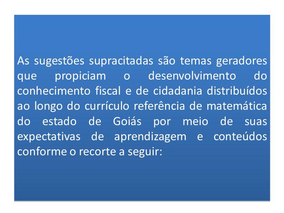 As sugestões supracitadas são temas geradores que propiciam o desenvolvimento do conhecimento fiscal e de cidadania distribuídos ao longo do currículo referência de matemática do estado de Goiás por meio de suas expectativas de aprendizagem e conteúdos conforme o recorte a seguir: